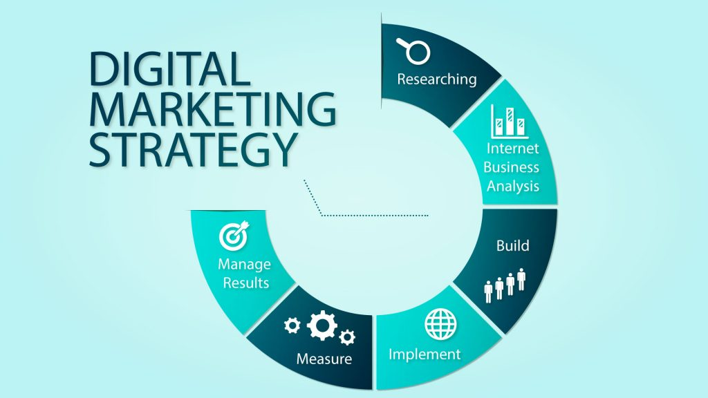 Digital Marketing Strategies For Physicians